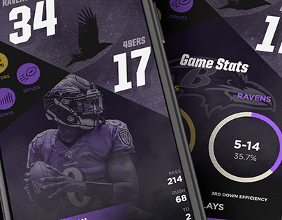 Micah Kamla's Ravens GameDay UI/UX Project on Behance