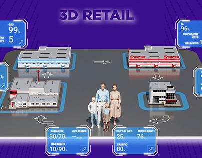 3d dashboard for retail chain analytics