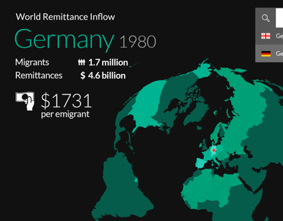 The incredible rise of migrants' remittances