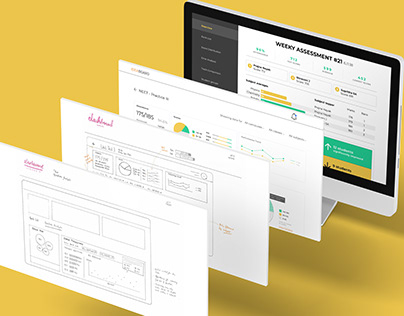 Grad Project @Ideaboard Technologies