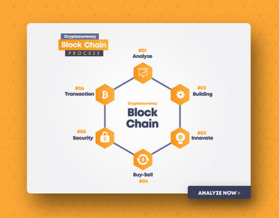 Crypto currency Block chain process info-graphic