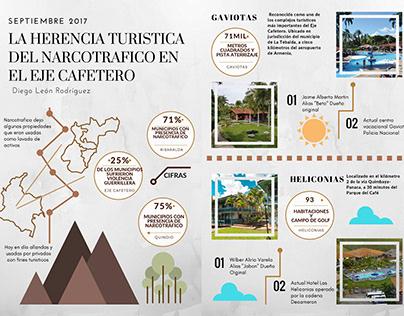 CC_UI_Teoria_Colombia_La Herencia Turistica del Narcotr