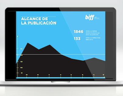 Bogotá International Film Festival | SMM report 2015