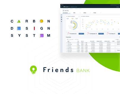 Friends Bank - customer manager