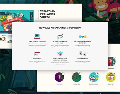 """Sticky Monkey Studio"" Responsive Website"