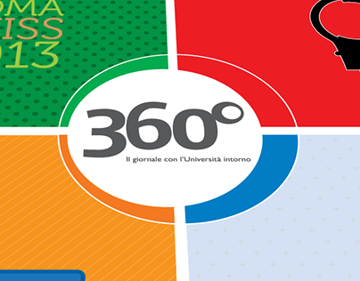 360° covers