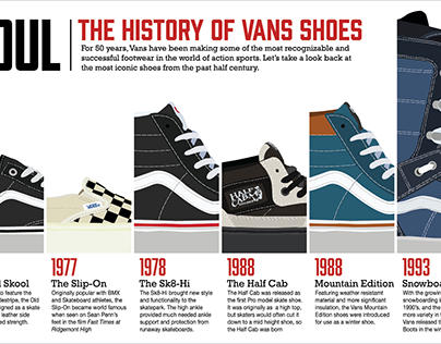 vans history