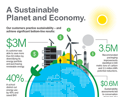 Schneider Electric: Sustainable Planet #INFOGRAPHIC