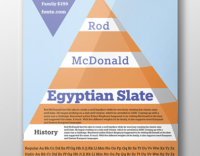Egyptian Slate Typeface Poster for ART230