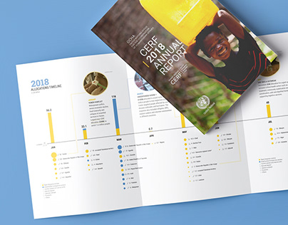United Nations OCHA - CERF Annual Report 2018
