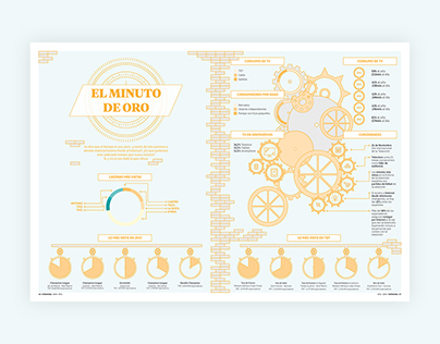 """Infografía - """"El minuto de Oro"""""""