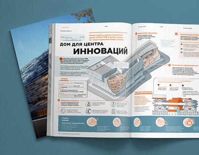 Инфографика в корпоративный журнал