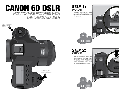 6D Illustration How-To Diagram