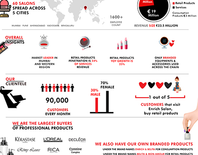Enrich_Infographic for Cosmoprof Event