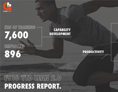 Nike Progress Report Template (Powerpoint)