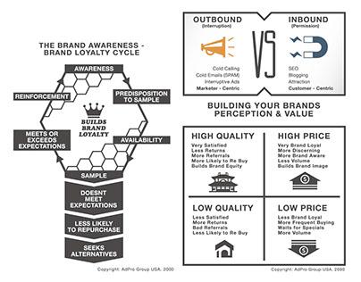 Infographics: Marketing slides