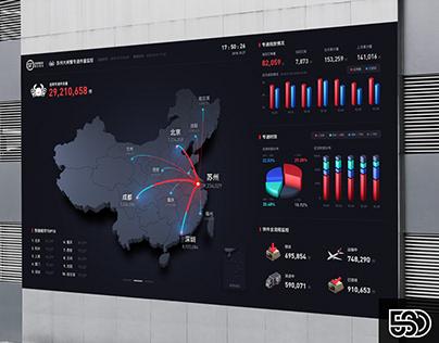 2018年顺丰专递件数据可视化UI/动效设计|SF-EXPRESS data visualization UI