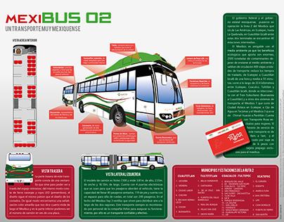 Infografía Del Mexibus Linea 2