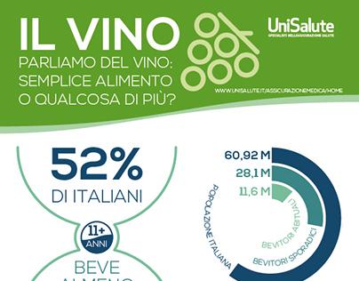 Infographic - UniSalute