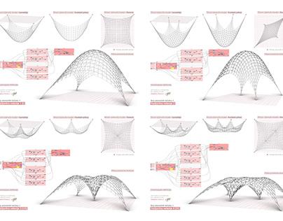 Generisanje prostornih struktura