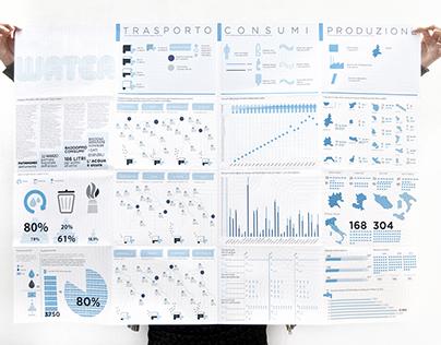 WATER_infographics