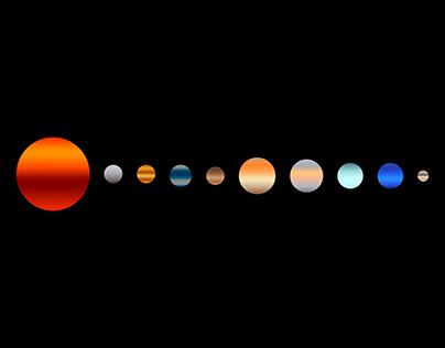 Solar System Gradients
