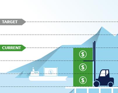 DNV GL (Det Norske Veritas) infographics KPIs