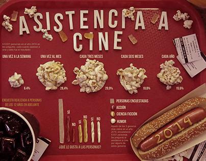 Asistencia a cine