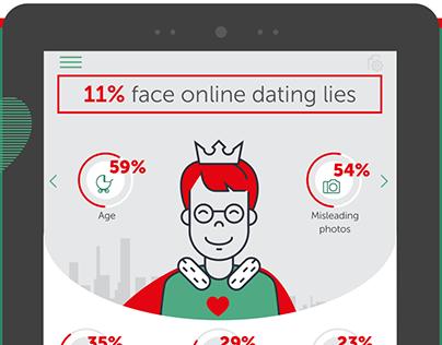 Infographics for Kaspersky Lab