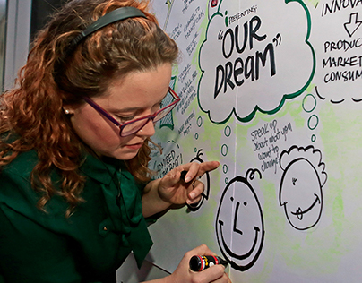 Graphic Facilitation | Ingredion