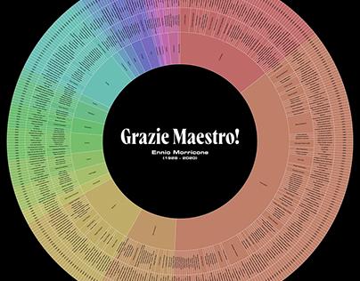 ENNIO MORRICONE - Infographic
