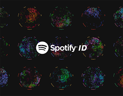 Spotify ID