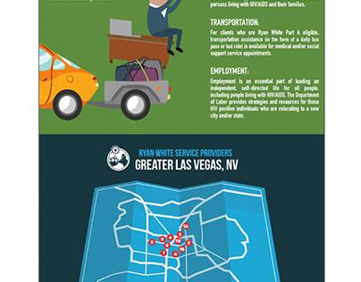 Las Vegas TGA Ryan White Part B Program
