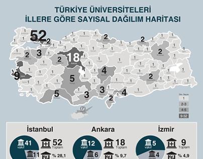 Türkiye Üniversiteleri Haritası 2016 (Infographic)