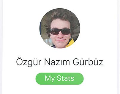 User Profile #DailyUI 006