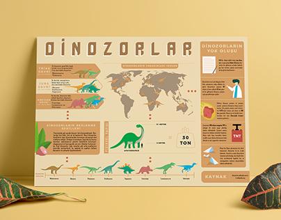 Dinosaurs Infographic