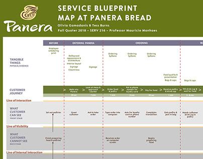 Service Blueprint- Panera Bread Savannah 2018
