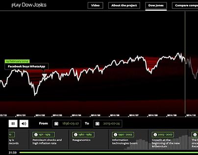 """J&T Bank """"Play Dow Jones"""""""