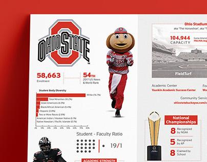 College Football Infographics