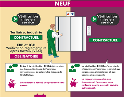 Infographie Ascenseur