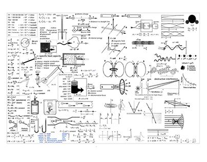 General Physics PHY 110 Formula Chart