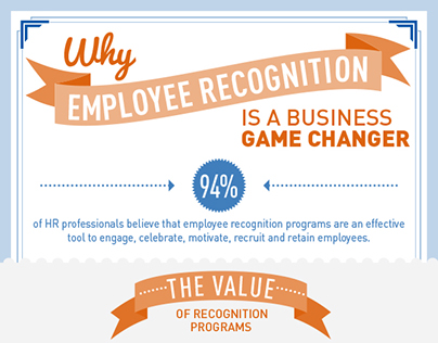 Employee Recognition Benefits  Infographic