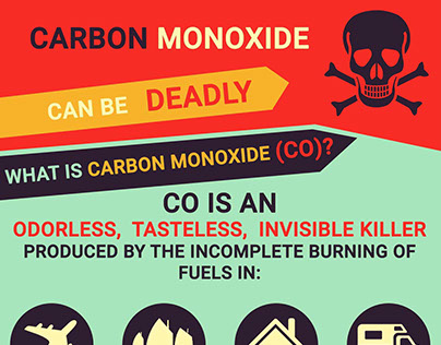 Carbon Monoxide Can Be Deadly