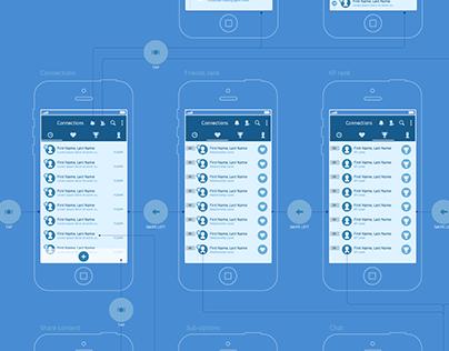 Chat App Prototype