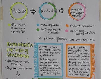 Emprendimiento Pan Comido. Identidad, producción, RRSS.