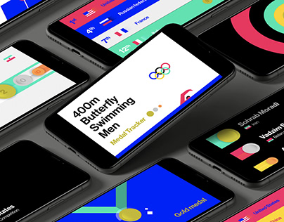 Olympics Medal Tracker | Automated videos