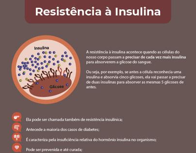 Infográfico sobre saúde