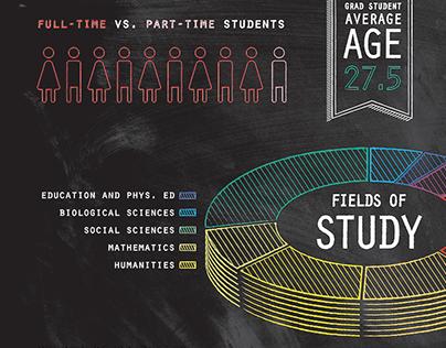 U of T Student Demographics Infographic