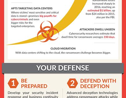 Infographic: GuardiCore Ransomware Defense