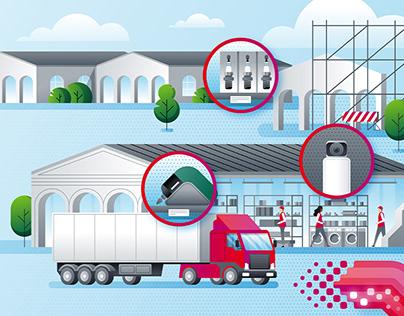 Bosch Zünder, infographics